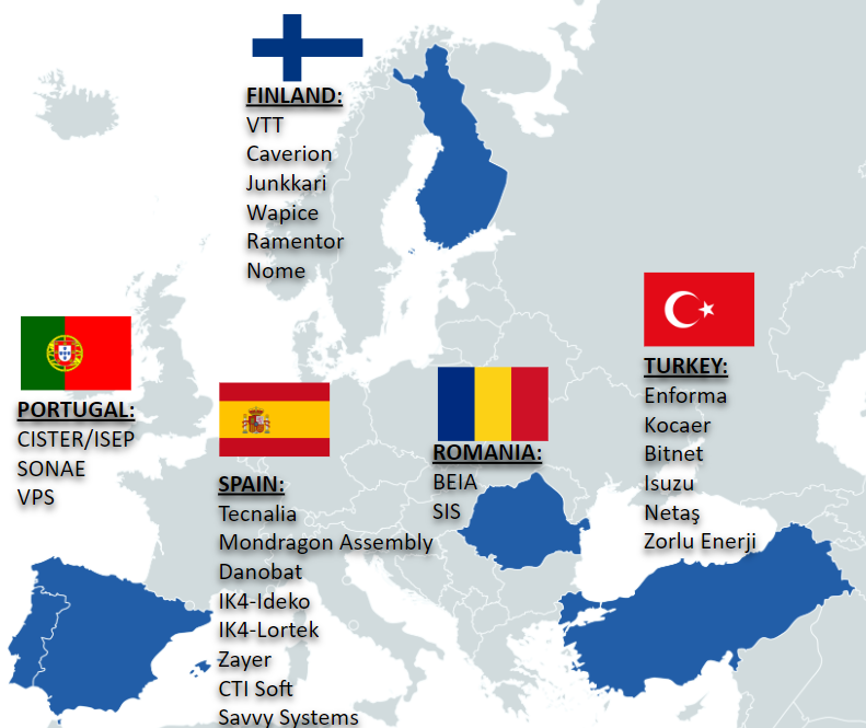 Our project has a consortium of 25 members from 5 countries and a budget of €7.5M